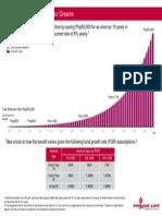 Flyer - MoneyWorks (How MoneyWorks Works)