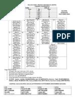 Jadwal Jaga Preklinik Dan Koass November-Desember 2013