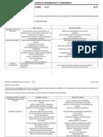 Objetivos de Aprendizaje y Contenidos de Fcl