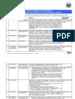 21 Matriz de Acuerdos de Consejo Nifes y Nias en Diario Ofiacial y Periodicos