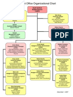Oakland City Budget Office Org Chart Dec 2007