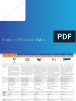 endpoint-product-matrix.pdf
