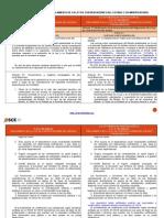 Cuadro Comparativo Reglamanto y su Modificatoria.doc