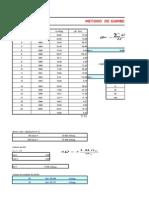 Generacion de Caudales Metodos Probabilisticos