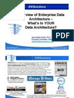 20080513 Data Architecture Am s