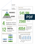 WEDP Overview Infographic April, 2015