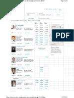 Multiplan Doctors