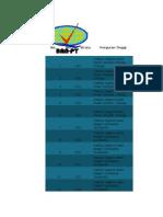 Akreditasi Prodi Wilayah 6