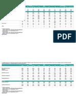 Details of June 25 Ipsos poll on Federal leaders