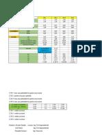 Análisis de estados Financieros de CCU