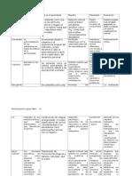 Cuadro comparativo de los paradigmas educativos.docx