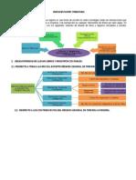 Documentacion Tributaria_Registros Principales