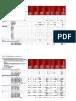OS Compatibility Matrix for Primequest & Primergy server