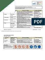 Battery Safety.PDF