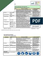 Concrete Slab Construction.PDF