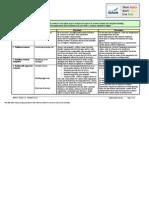 Customer Service.PDF