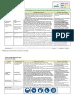 Dogging Work.PDF