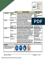 Drill (Pedestal).PDF
