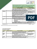 Electrical Testing.PDF