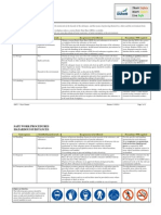 Hazardous Substances.PDF