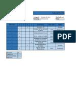 Tabla de Planificación de Fundición