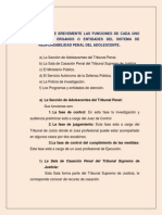 Para Scribed Derecho Civil Familia
