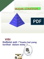 Bab 10 Pemikiran Strategis