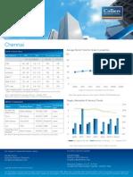 Chennai Office Rental Insight- Apr 2015