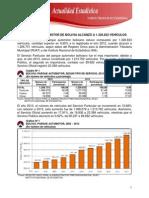 Actualidad Estadistica Parque Automotor 2013 - InE