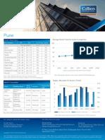 Pune Office Rental Insight- Apr 2015