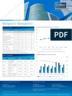 Bengaluru Office Rental Insight- Apr 2015
