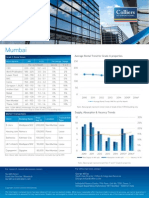 Mumbai Office Rental Insight- Apr 2015