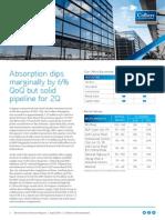 Gurgaon Office Property Market Overview April 2015