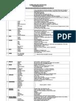 Health Assessment Physical Examination Documentation Sheet 2