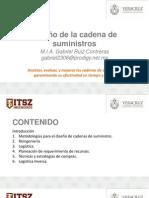 tema_2_diseno_de_las_cadenas_de_suministros_2.pdf