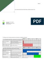 Graficul_activitatilor