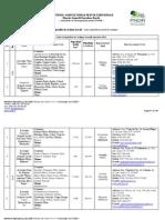 Lista Cu Grupurile de Actiune Locala Selectate de MADR Si Date de Contact 2014-Update-04.06.2014 Copy
