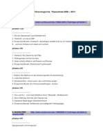 Themenliste des 4flamingos pHakten Newsletters 2005  bis 2015