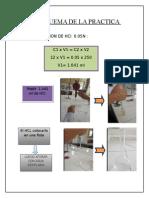 RESULTADOS-quimica-HCL