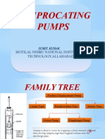 reciprocating pumps