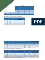 Modelos Cuantitativos 26-06-2015