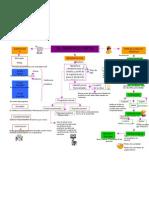 Mapa - Mercados