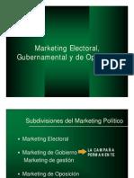 Marketing Gubernamental, Electoral y Oposicion