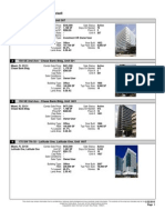Offices for Sale Brickell up to $500K