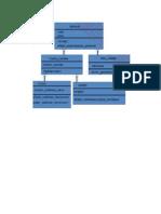 Ejercicio Diagrama de Clases