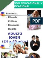 Adultojoven de 24 a 45 Años