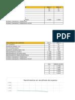 Rendimientos Diarios y Acumulados 300515
