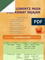 Manual Book Gaya Lorentz