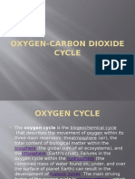 OXYGEN-CARBON DIOXIDE CYCLE.pptx