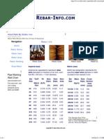 Rebar Info - Sizes